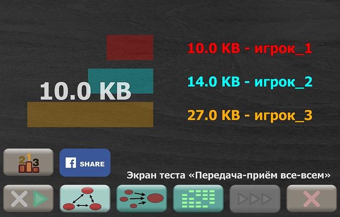 gpg_speed_screenshots_RU_1