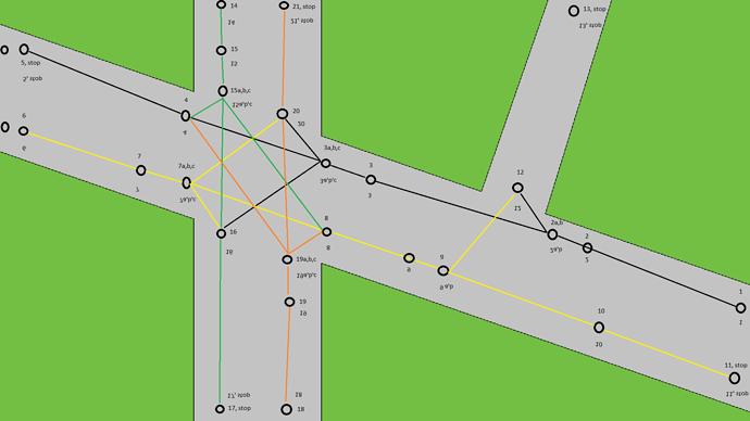 roadmap3