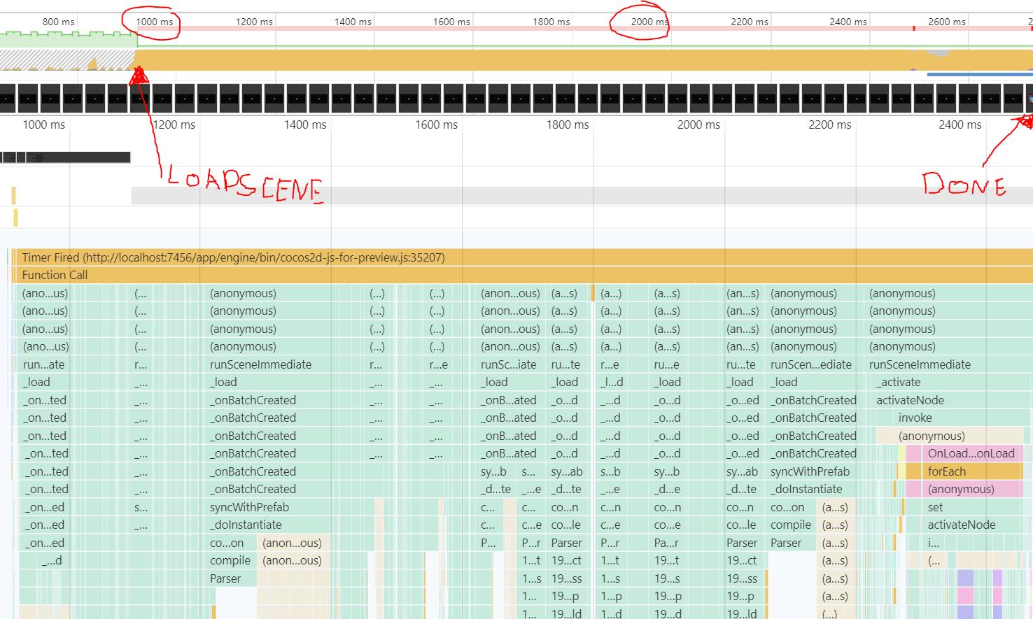 cc director loadScene Freezes game when loading big scene - Cocos
